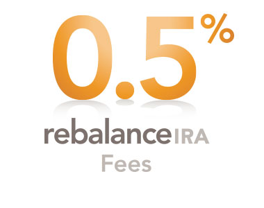 Rebalance IRA fees explained in detail